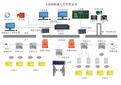 井下人员定位系统-井下人员定位系统图片