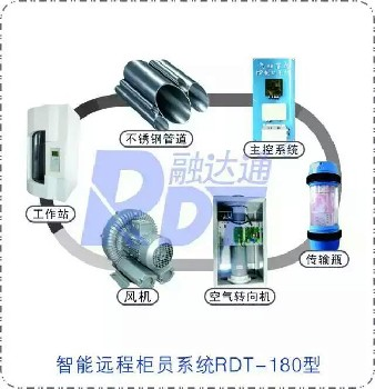 深圳融达通气动物流传输系统