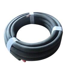 铝箔橡塑保温管市场调查图片