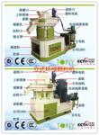 供应黑龙江省立式环模颗粒机TYJ720-II图片