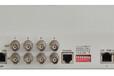 32路電話光端機