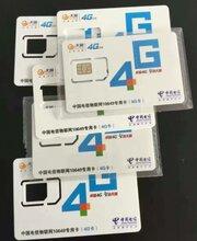 好联网物联网卡_4G上网卡_随身WiFi加盟、代理图片