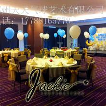 郑州宝宝宴策划布置郑州生日派对策划布置郑州节日庆典活动策划布置