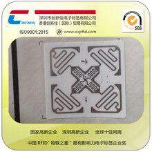 无人便利店RFID电子标签,无人商店RFID系统方案图片