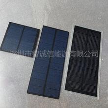太阳能电池板厂家图片