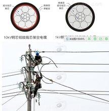 吕梁买电线就买大征架空绝缘导线189/1129/5150