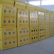 燃气表箱尺寸#单表模压玻璃钢燃气表箱绝缘阻燃抗老化燃气表箱图片