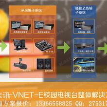 新维讯Faotv校园电视台新媒体真三维虚拟校园电视台搭建图片