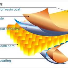 美亚达室内隔断节能环保铝蜂窝板