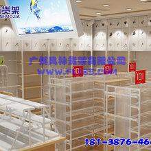 广州风林货架、母婴店赚钱吗?母婴店有市场吗?