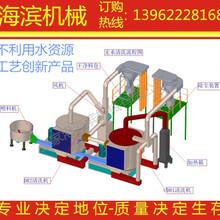 农药粉编织袋干洗回收设备厂家-编织袋无水清洗图片