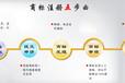 广州沁贤商标注册商标转让1000元最快5个工作日打上TM标志