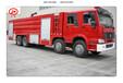 茂名專用消防車參數專用消防車廠家熱線電話