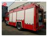 黃浦專用消防車參數專用消防車廠家熱線電話