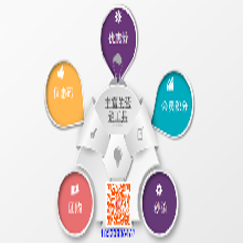 微商代理渠道自动化分配管理系统