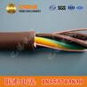 亿煤机械阻燃电缆