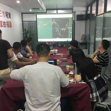 郑州外汇市场中的规律,不敢说100%准确,80%还是有的外汇系统培训图片