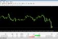 郑州中澳汇盈天汇盈天交易系统外汇黄金交易工具智能交易系统