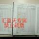 广东汕头汇盈天资管协议汇盈天适合品种外汇培训汇盈天产品图