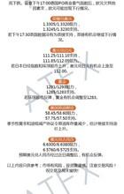 郑州外汇智能交易系统汇盈天智能交易我领先图片