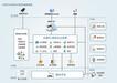 福建福州企业管理办公软件OA系统手机APP定制开发