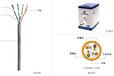 蘇州網絡工程布線超五類非屏蔽雙絞線