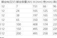 科华蓄电池GFM-150最低报价
