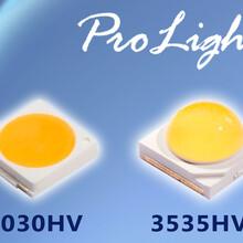 LED光学照明产品