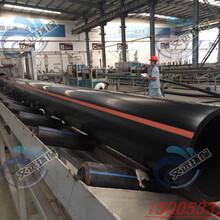 pe燃气管道-天然气管材-燃气管价格-山东文远环保科技股份有限公司