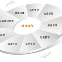 淮北代写采购标投标书优惠快捷图片