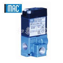美国MAC总代理丨MACvalves36系列电磁阀3-wayValves三通电磁阀