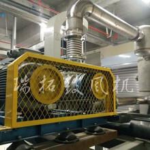 保定氣力輸送空氣磁懸浮鼓風機HKB-75圖片
