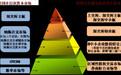 广西梧州新三板垫资开户##快捷安全[重点]专业售后