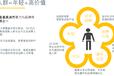 長春交通之聲FM96.8廣告刊(2021年)