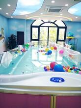 室内水上乐园哪家好,选择青岛海乐游