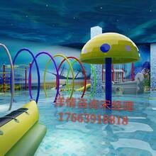 婴幼儿游泳馆选择青岛海乐游