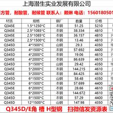 Q355D方钢定轧10吨起订热轧耐低温方钢50X50图片