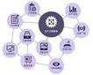 scm物流系統物流管理軟件圖片