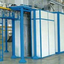 静电喷塑设备厂家喷塑设备厂,静电喷塑粉末,批发喷涂机