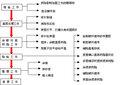 郑州碳纤维加固材料楼板加固施工图片
