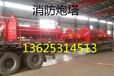 上海厂家直供消防炮塔