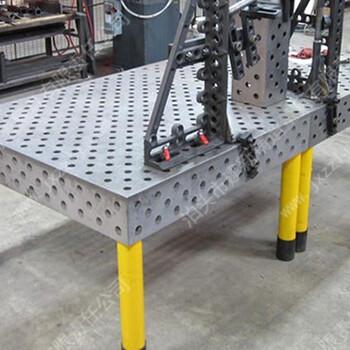 三维柔性焊接平台/U型方箱/L型方箱/C型方箱