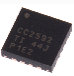 CC2592RGVR原装进口现货供应动能世纪射频芯片