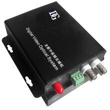 二路视频数字光端机