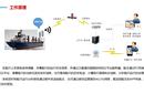 船舶实时位置追踪系统图片