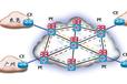宏达IDC机房数据中心服务器托管/租用上网专线国内专线国际专线