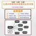 杭州VR體驗館加盟,VR體驗店加盟,VR盈利系統