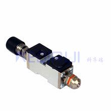 美国诺信Nordson1052931替代件配带微调,精准控制,质保一年!图片