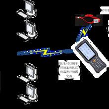 高频无源RFID医疗管理方案,人员识别一次性pvc腕带,医院一卡通图片