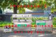 電白縣小型全自動豆腐機,做豆腐的設備多少錢,沖漿豆腐加工成套設備